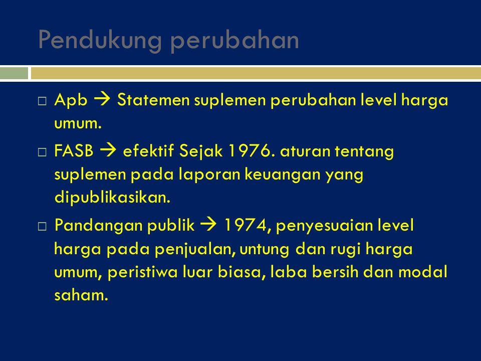 Pendukung perubahan  Apb  Statemen suplemen perubahan level harga umum.  FASB  efektif Sejak 1976. aturan tentang suplemen pada laporan keuangan y