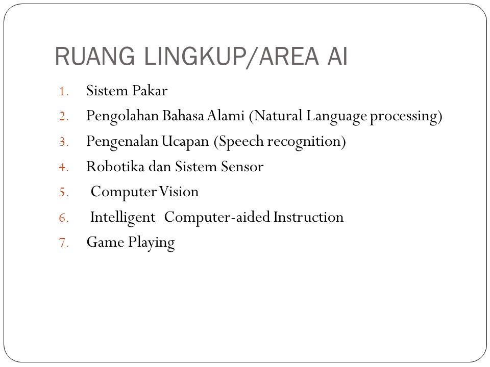 RUANG LINGKUP/AREA AI 1. Sistem Pakar 2. Pengolahan Bahasa Alami (Natural Language processing) 3. Pengenalan Ucapan (Speech recognition) 4. Robotika d