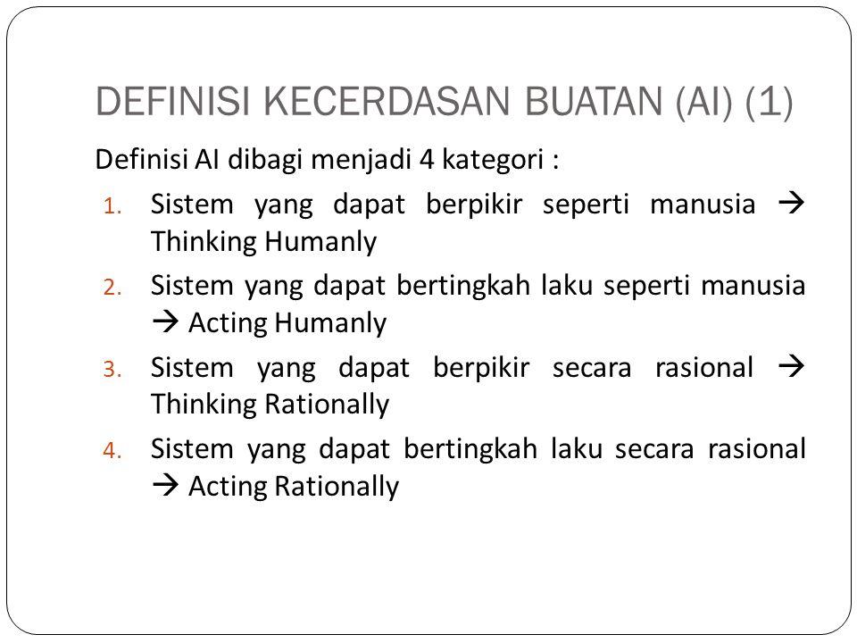 DEFINISI KECERDASAN BUATAN (AI) (1) Definisi AI dibagi menjadi 4 kategori : 1. Sistem yang dapat berpikir seperti manusia  Thinking Humanly 2. Sistem