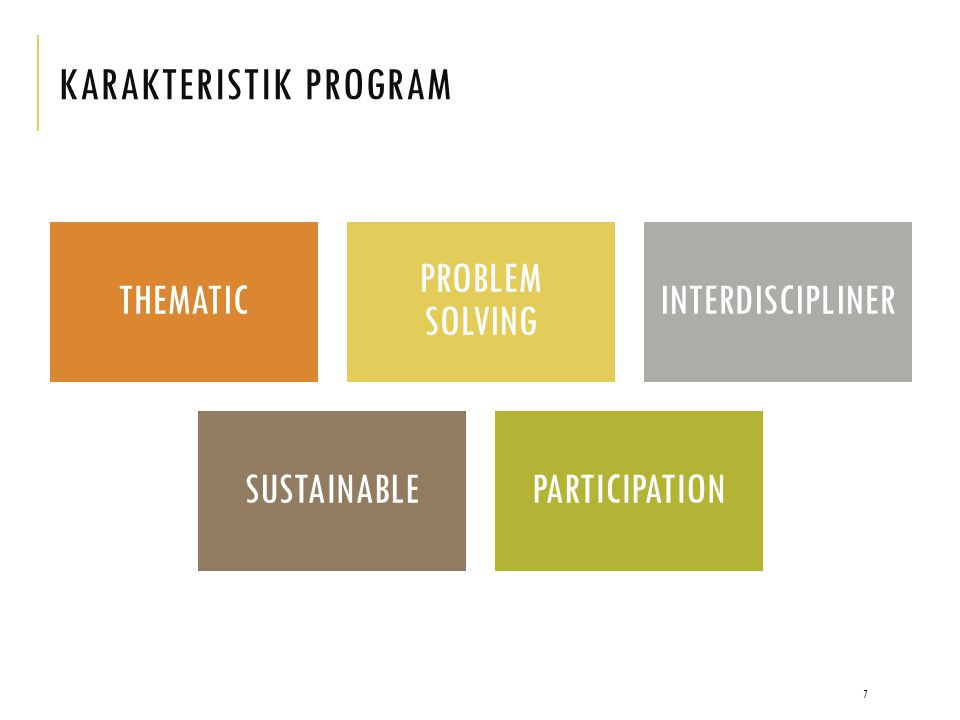 KARAKTERISTIK PROGRAM THEMATIC PROBLEM SOLVING INTERDISCIP LINER SUSTAINABL E PARTICIPATI ON 7