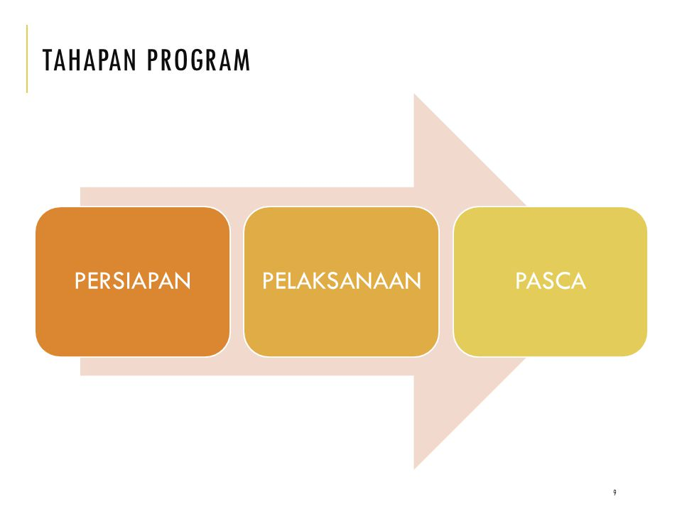 TAHAPAN PROGRAM PERSIAPANPELAKSANAANPASCA 9