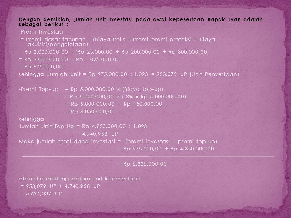 Dengan demikian, jumlah unit investasi pada awal kepesertaan Bapak Tyan adalah sebagai berikut : -Premi Investasi = Premi dasar tahunan - (Biaya Polis