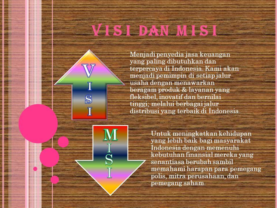 V I S I DAN M I S I Menjadi penyedia jasa keuangan yang paling dibutuhkan dan terpercaya di Indonesia. Kami akan menjadi pemimpin di setiap jalur usah