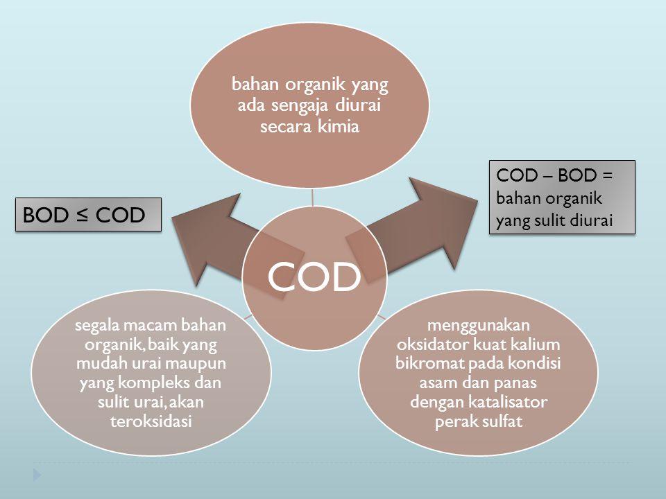 COD – BOD = bahan organik yang sulit diurai COD bahan organik yang ada sengaja diurai secara kimia menggunakan oksidator kuat kalium bikromat pada kondisi asam dan panas dengan katalisator perak sulfat segala macam bahan organik, baik yang mudah urai maupun yang kompleks dan sulit urai, akan teroksidasi BOD ≤ COD