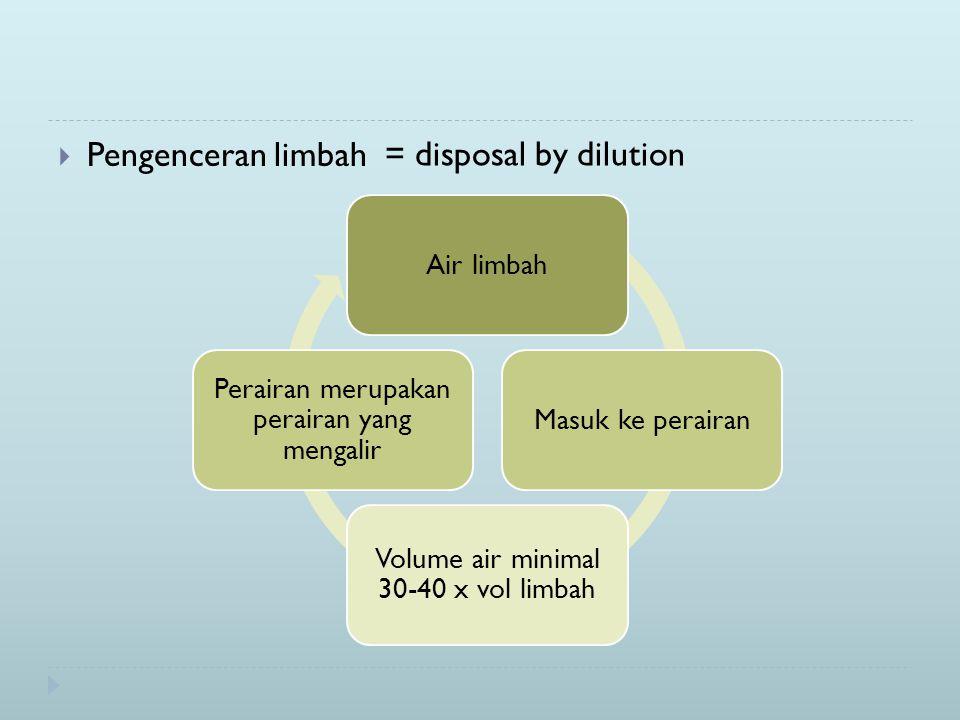  Pengenceran limbah = disposal by dilution Air limbahMasuk ke perairan Volume air minimal 30-40 x vol limbah Perairan merupakan perairan yang mengalir