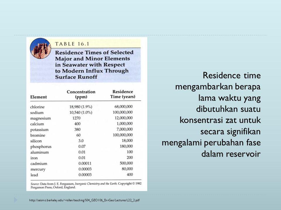 http://seismo.berkeley.edu/~rallen/teaching/S04_GEO106_EnvGeo/Lectures/L22_2.pdf Residence time mengambarkan berapa lama waktu yang dibutuhkan suatu konsentrasi zat untuk secara signifikan mengalami perubahan fase dalam reservoir