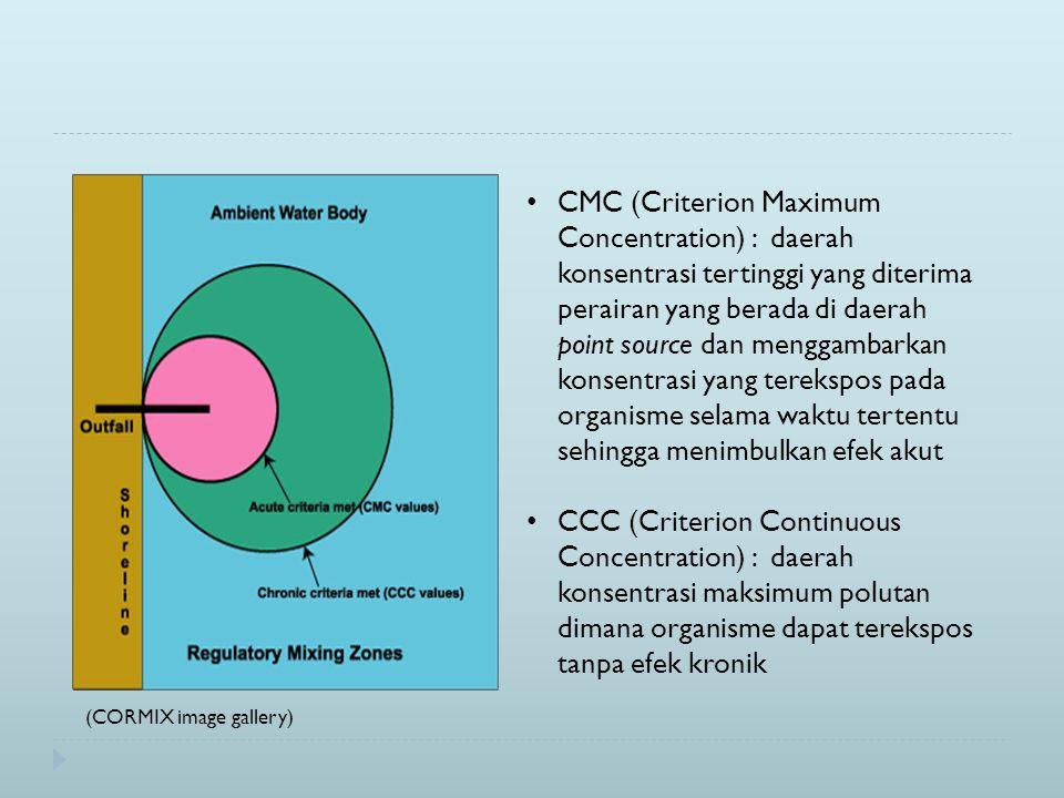 • CMC (Criterion Maximum Concentration) : daerah konsentrasi tertinggi yang diterima perairan yang berada di daerah point source dan menggambarkan konsentrasi yang terekspos pada organisme selama waktu tertentu sehingga menimbulkan efek akut • CCC (Criterion Continuous Concentration) : daerah konsentrasi maksimum polutan dimana organisme dapat terekspos tanpa efek kronik (CORMIX image gallery)
