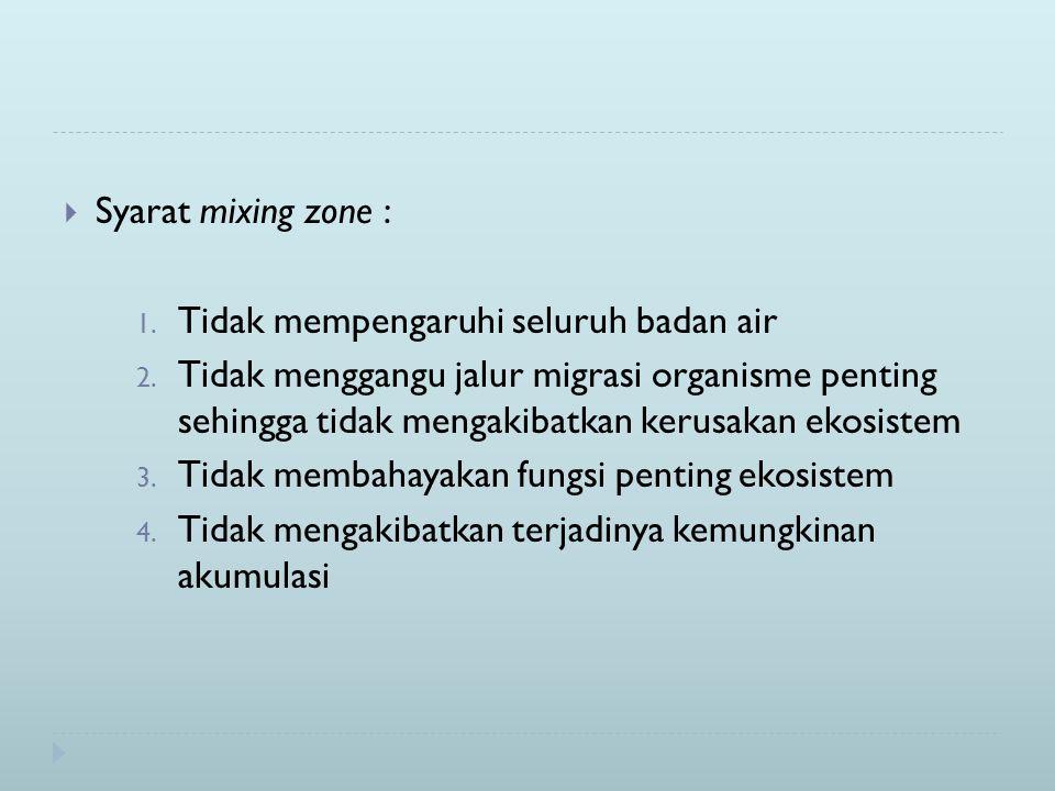  Syarat mixing zone : 1. Tidak mempengaruhi seluruh badan air 2.