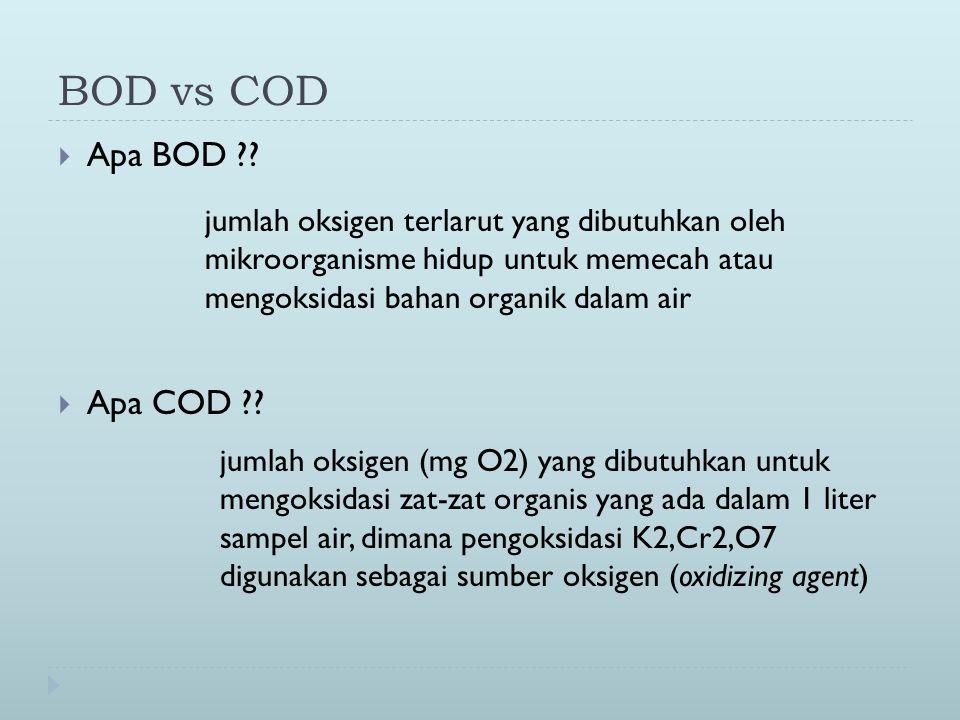 BOD vs COD  Apa BOD ?.  Apa COD ?.