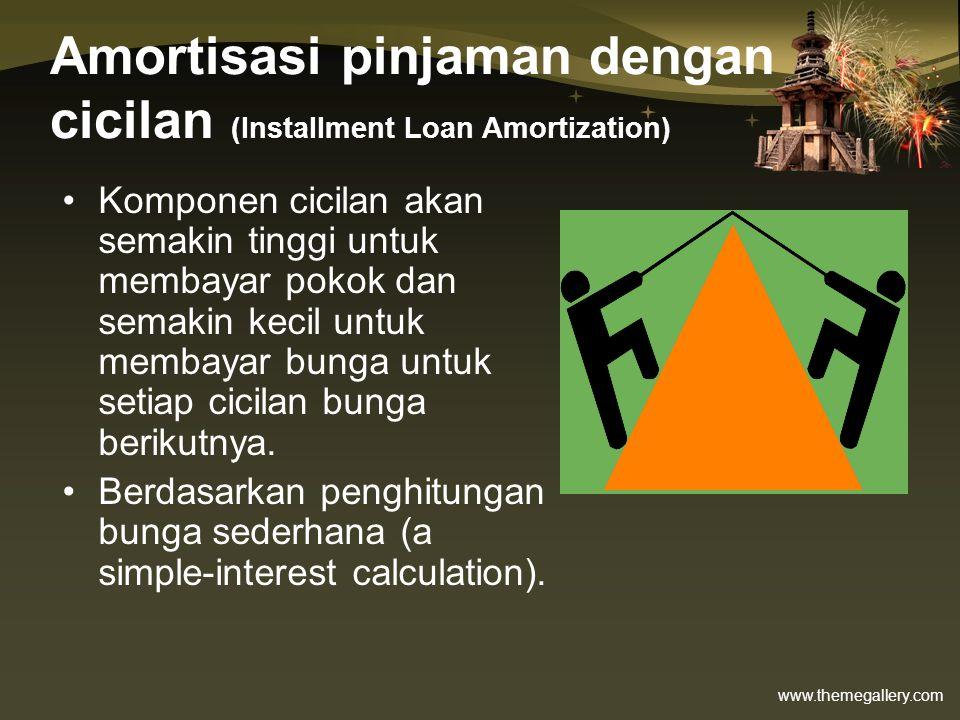 www.themegallery.com Amortisasi pinjaman dengan cicilan (Installment Loan Amortization) •Komponen cicilan akan semakin tinggi untuk membayar pokok dan