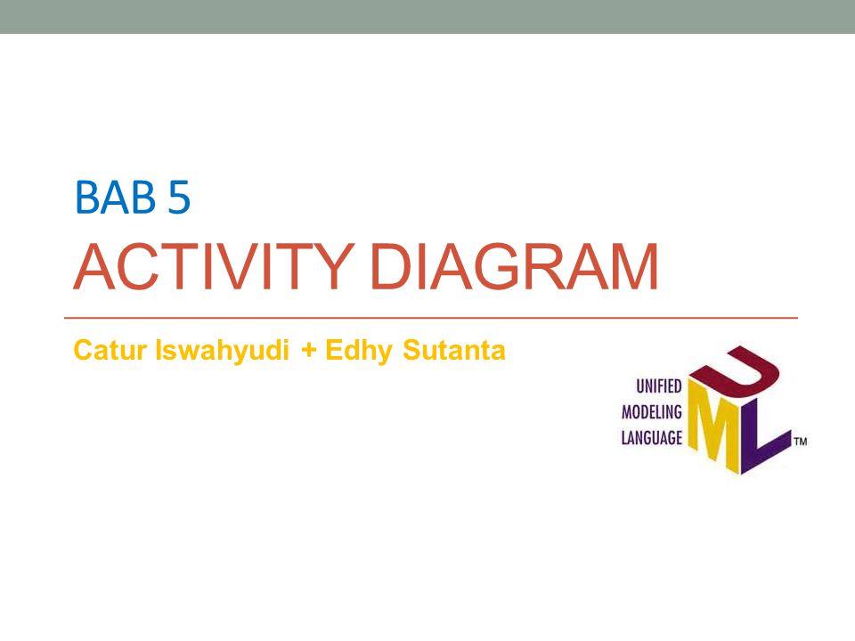 Materi : • Pendahuluan • Komponen/Simbol Activity Diagram • Contoh Activity Diagram • Petunjuk Menggambar Activity Diagram • Study Kasus
