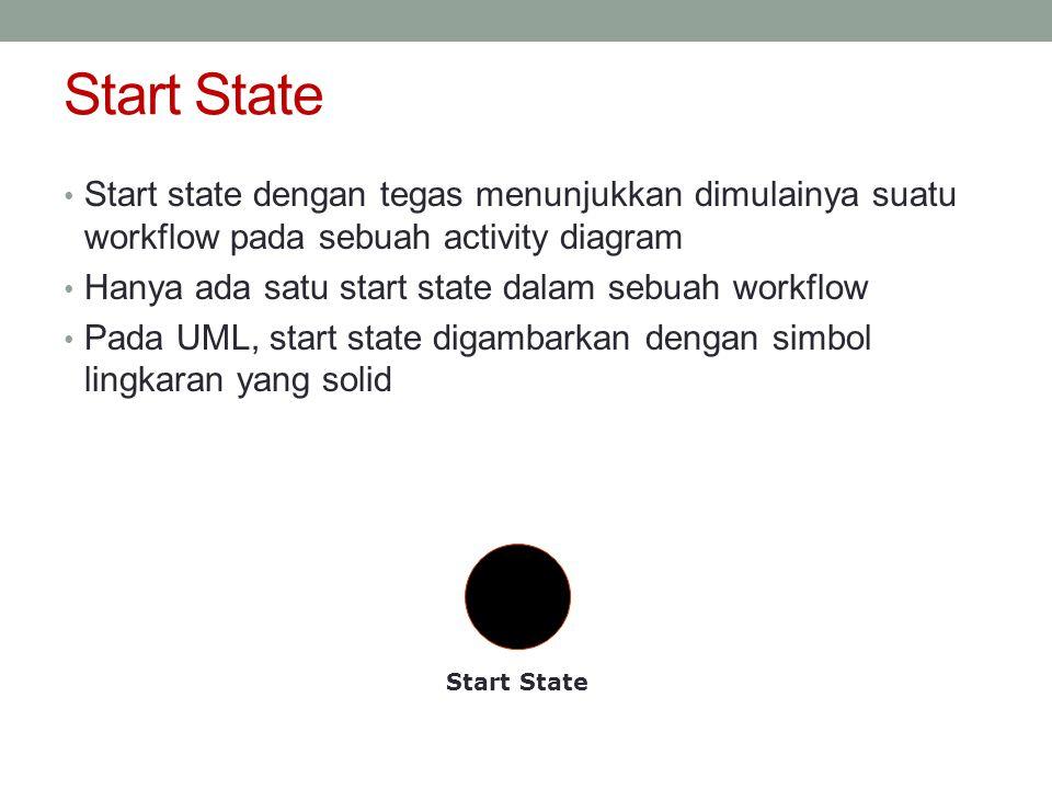 Start State • Start state dengan tegas menunjukkan dimulainya suatu workflow pada sebuah activity diagram • Hanya ada satu start state dalam sebuah wo