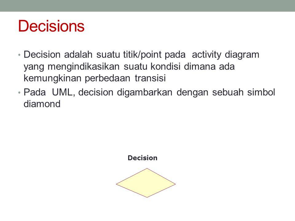 Decisions • Decision adalah suatu titik/point pada activity diagram yang mengindikasikan suatu kondisi dimana ada kemungkinan perbedaan transisi • Pad