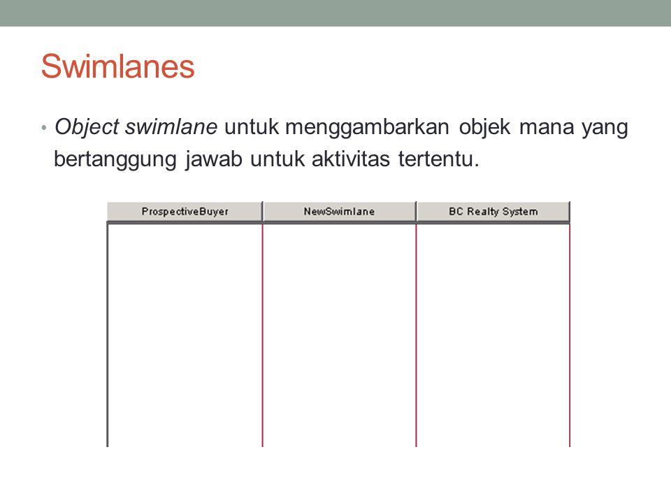 Swimlanes • Object swimlane untuk menggambarkan objek mana yang bertanggung jawab untuk aktivitas tertentu.