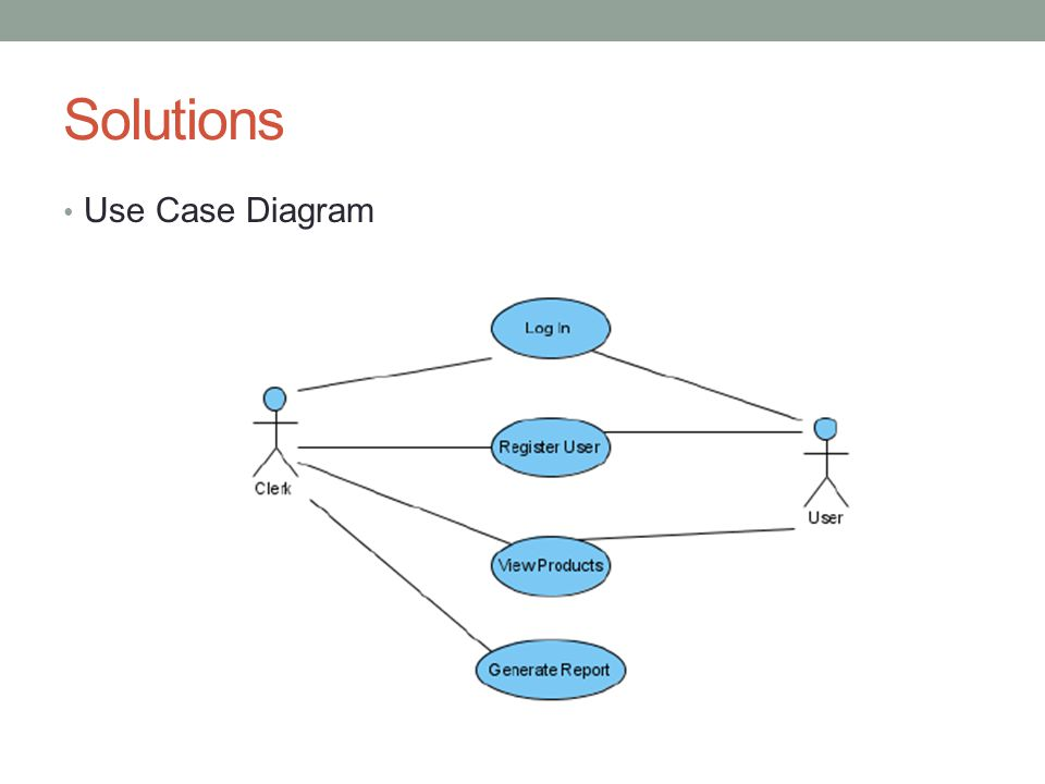 Solutions • Use Case Diagram