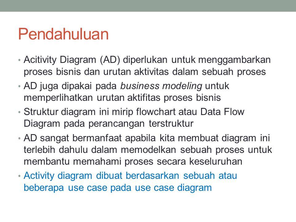 • AD berhubungan dengan diagram Statechart.