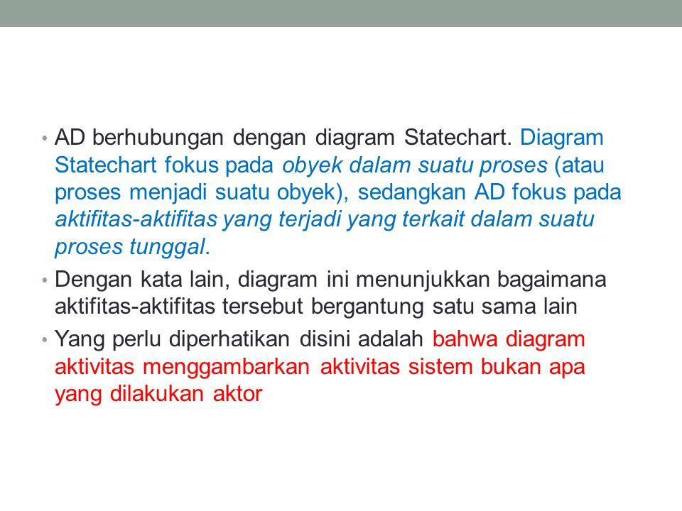 • AD berhubungan dengan diagram Statechart. Diagram Statechart fokus pada obyek dalam suatu proses (atau proses menjadi suatu obyek), sedangkan AD fok