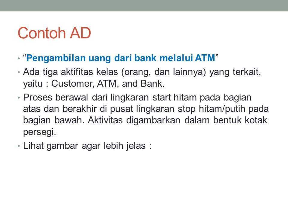 """Contoh AD • """"Pengambilan uang dari bank melalui ATM"""" • Ada tiga aktifitas kelas (orang, dan lainnya) yang terkait, yaitu : Customer, ATM, and Bank. •"""