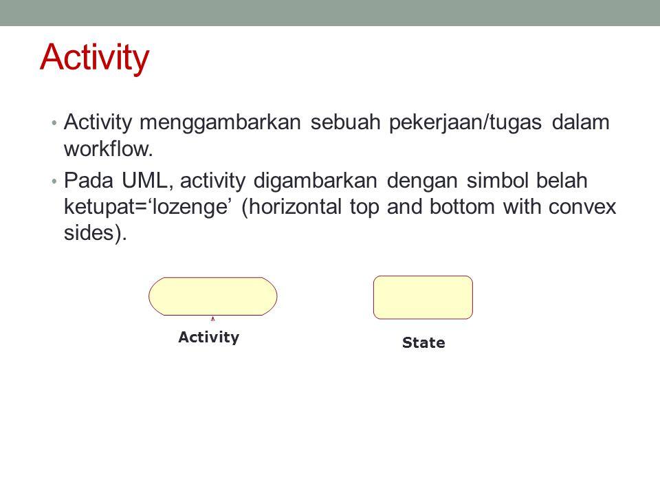 Activity • Activity menggambarkan sebuah pekerjaan/tugas dalam workflow. • Pada UML, activity digambarkan dengan simbol belah ketupat='lozenge' (horiz