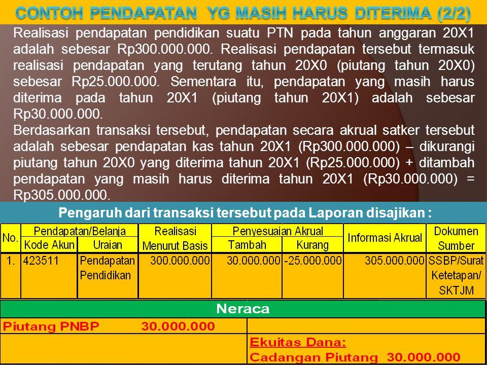 10 Pengaruh dari transaksi tersebut pada Laporan disajikan : Realisasi pendapatan pendidikan suatu PTN pada tahun anggaran 20X1 adalah sebesar Rp300.0