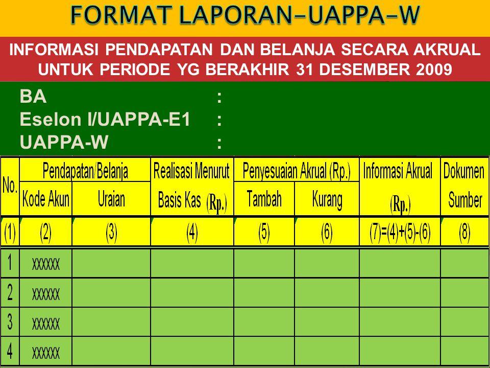 16 BA: Eselon I/UAPPA-E1: UAPPA-W: INFORMASI PENDAPATAN DAN BELANJA SECARA AKRUAL UNTUK PERIODE YG BERAKHIR 31 DESEMBER 2009