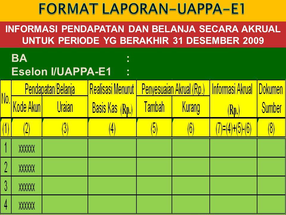 17 BA: Eselon I/UAPPA-E1: INFORMASI PENDAPATAN DAN BELANJA SECARA AKRUAL UNTUK PERIODE YG BERAKHIR 31 DESEMBER 2009