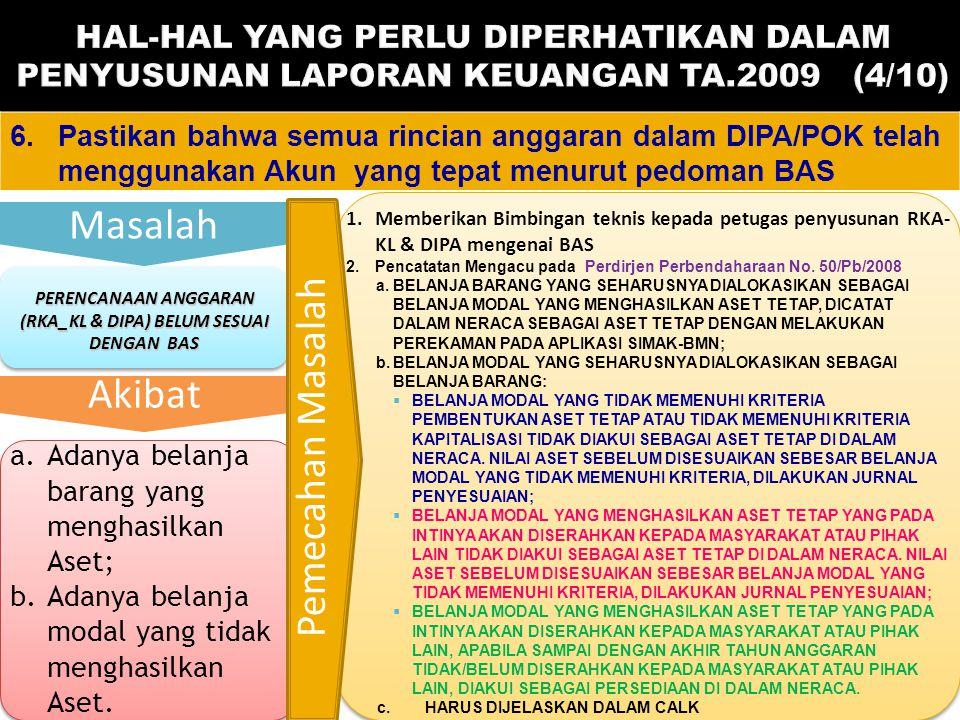 22 6.Pastikan bahwa semua rincian anggaran dalam DIPA/POK telah menggunakan Akun yang tepat menurut pedoman BAS Masalah PERENCANAAN ANGGARAN (RKA_KL &