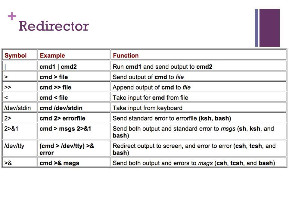 + Redirector
