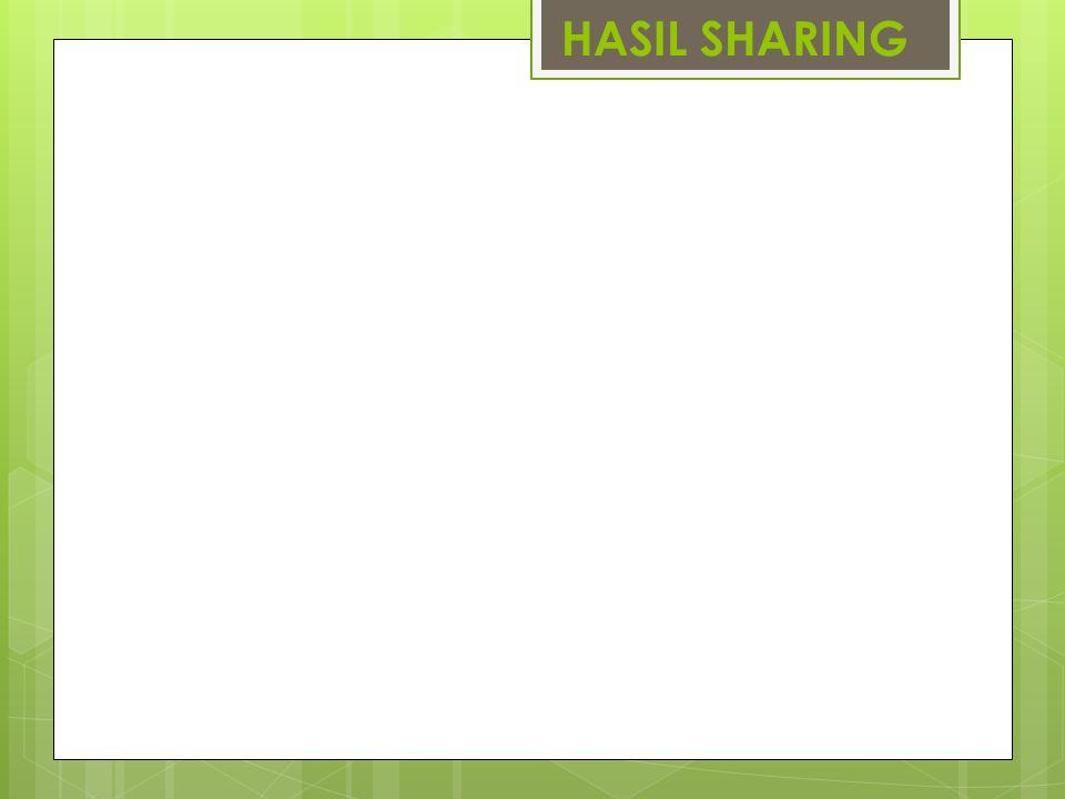 HASIL SHARING