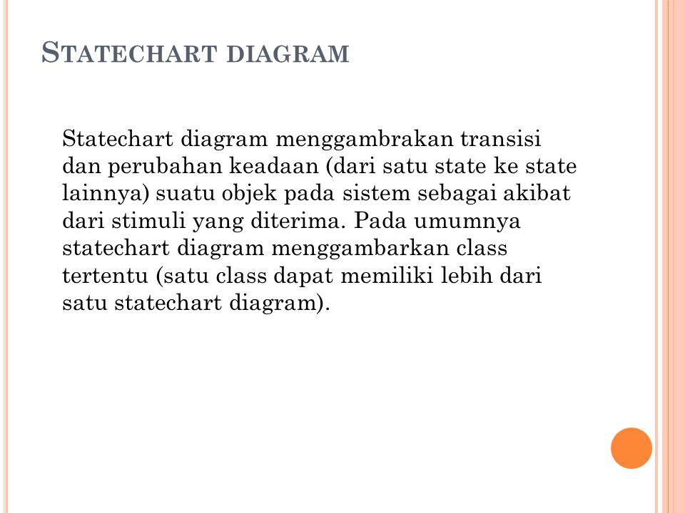 S TATECHART DIAGRAM Statechart diagram menggambrakan transisi dan perubahan keadaan (dari satu state ke state lainnya) suatu objek pada sistem sebagai akibat dari stimuli yang diterima.