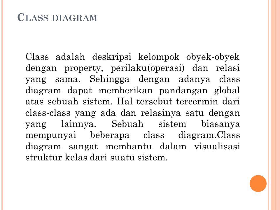 C LASS DIAGRAM Class adalah deskripsi kelompok obyek-obyek dengan property, perilaku(operasi) dan relasi yang sama.