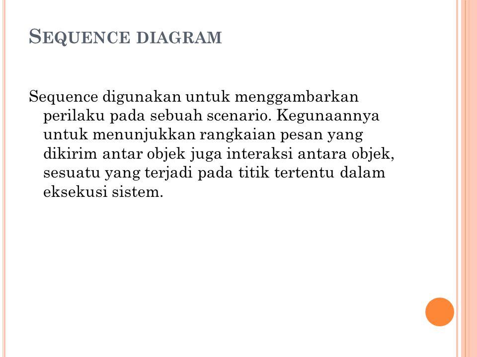 S EQUENCE DIAGRAM Sequence digunakan untuk menggambarkan perilaku pada sebuah scenario.