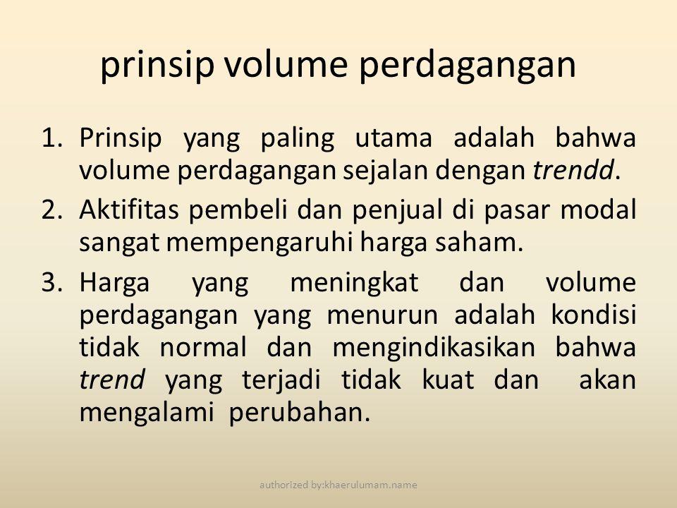 prinsip volume perdagangan 1.Prinsip yang paling utama adalah bahwa volume perdagangan sejalan dengan trendd. 2.Aktifitas pembeli dan penjual di pasar