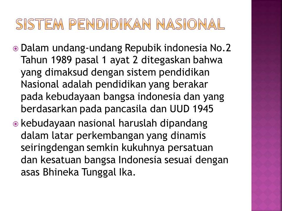  Dalam undang-undang Repubik indonesia No.2 Tahun 1989 pasal 1 ayat 2 ditegaskan bahwa yang dimaksud dengan sistem pendidikan Nasional adalah pendidikan yang berakar pada kebudayaan bangsa indonesia dan yang berdasarkan pada pancasila dan UUD 1945  kebudayaan nasional haruslah dipandang dalam latar perkembangan yang dinamis seiringdengan semkin kukuhnya persatuan dan kesatuan bangsa Indonesia sesuai dengan asas Bhineka Tunggal Ika.