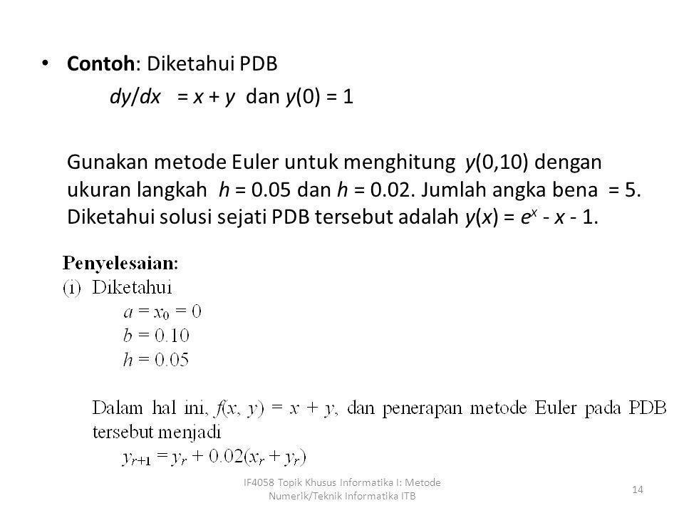 • Contoh: Diketahui PDB dy/dx = x + y dan y(0) = 1 Gunakan metode Euler untuk menghitung y(0,10) dengan ukuran langkah h = 0.05 dan h = 0.02. Jumlah a