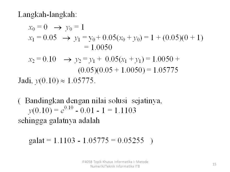 IF4058 Topik Khusus Informatika I: Metode Numerik/Teknik Informatika ITB 15