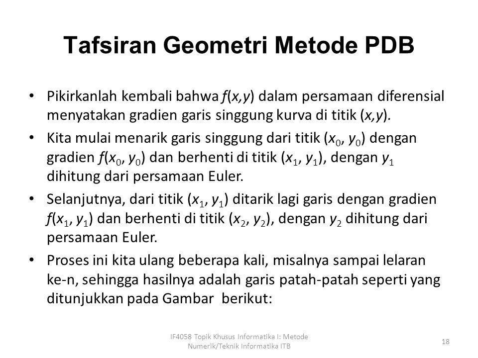 Tafsiran Geometri Metode PDB • Pikirkanlah kembali bahwa f(x,y) dalam persamaan diferensial menyatakan gradien garis singgung kurva di titik (x,y). •