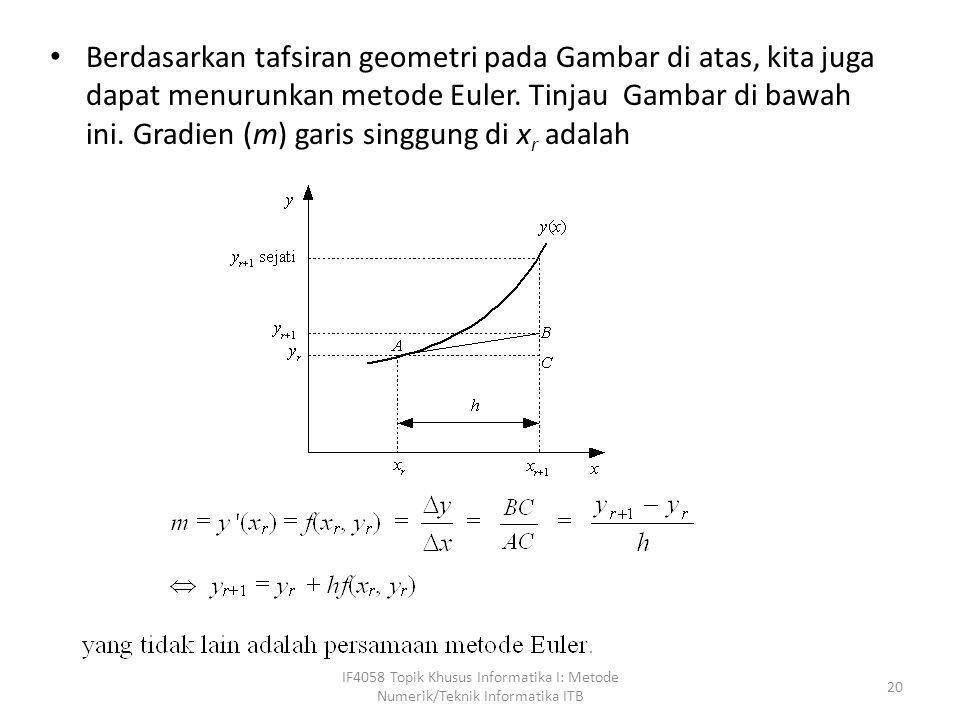 • Berdasarkan tafsiran geometri pada Gambar di atas, kita juga dapat menurunkan metode Euler. Tinjau Gambar di bawah ini. Gradien (m) garis singgung d