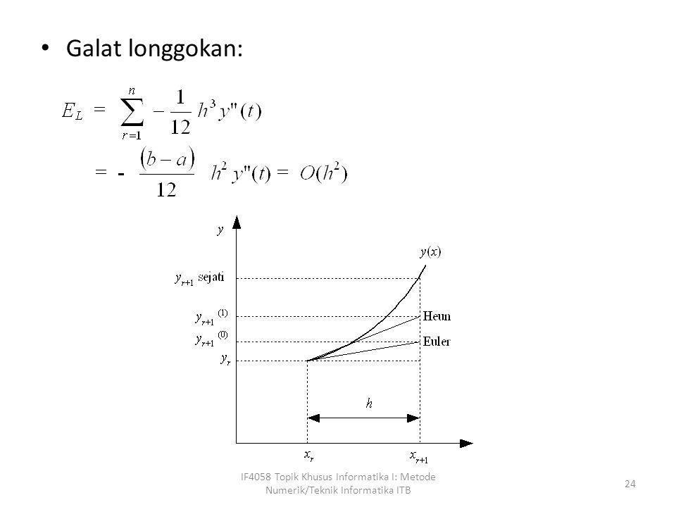 • Galat longgokan: IF4058 Topik Khusus Informatika I: Metode Numerik/Teknik Informatika ITB 24