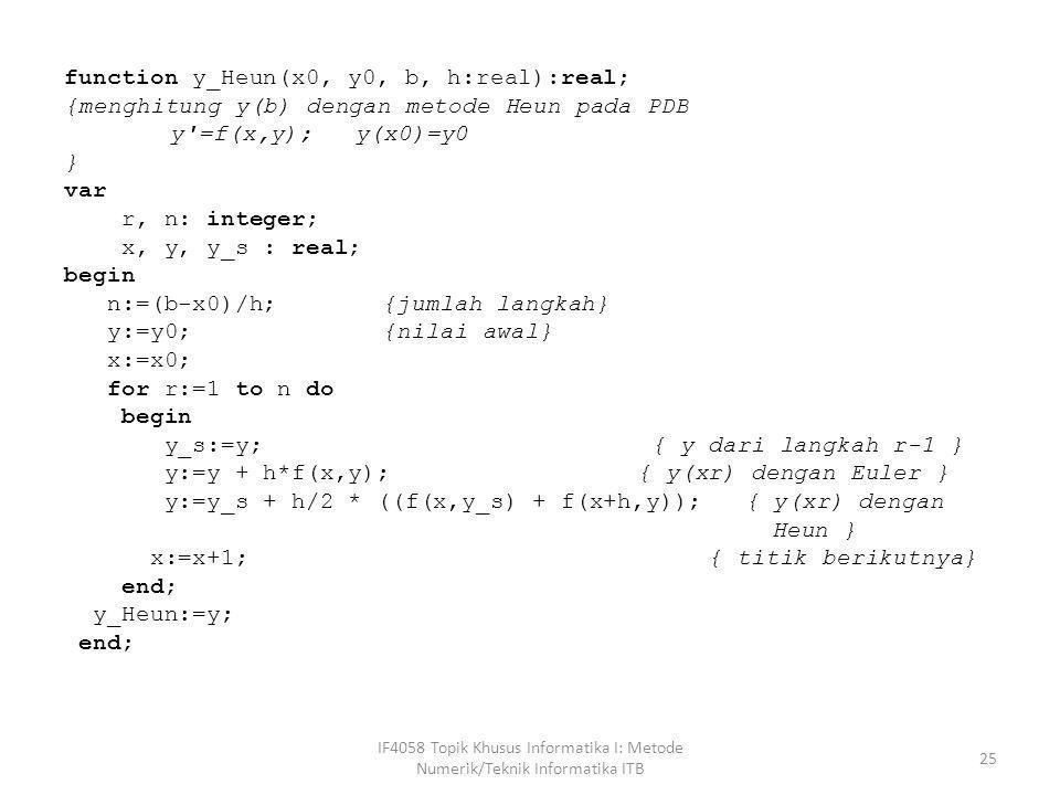 function y_Heun(x0, y0, b, h:real):real; {menghitung y(b) dengan metode Heun pada PDB y'=f(x,y); y(x0)=y0 } var r, n: integer; x, y, y_s : real; begin