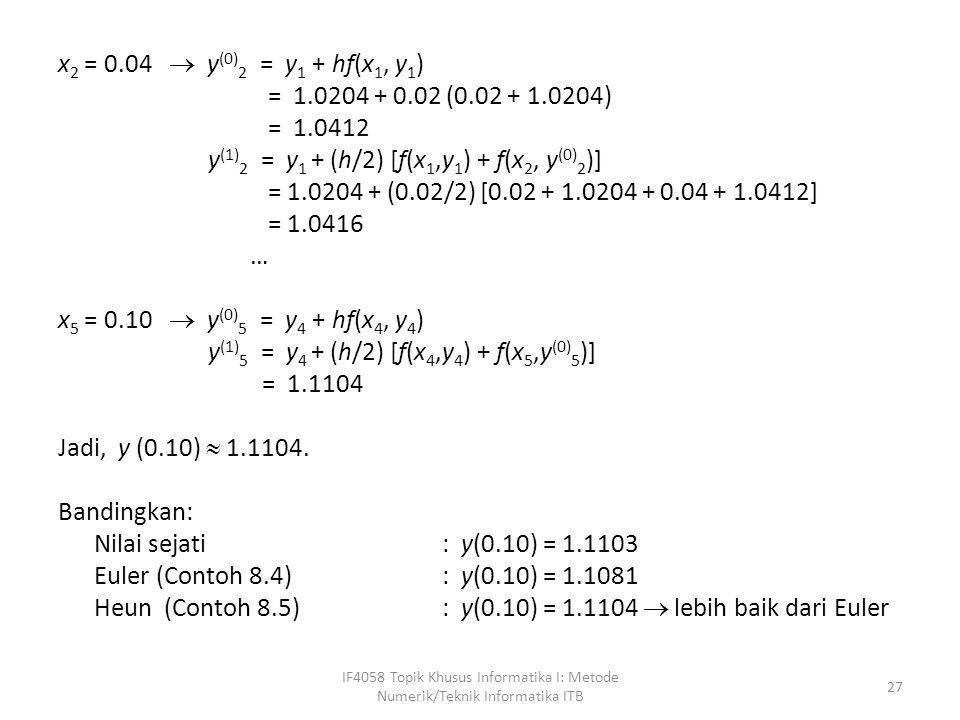 x 2 = 0.04  y (0) 2 = y 1 + hf(x 1, y 1 ) = 1.0204 + 0.02 (0.02 + 1.0204) = 1.0412 y (1) 2 = y 1 + (h/2) [f(x 1,y 1 ) + f(x 2, y (0) 2 )] = 1.0204 +