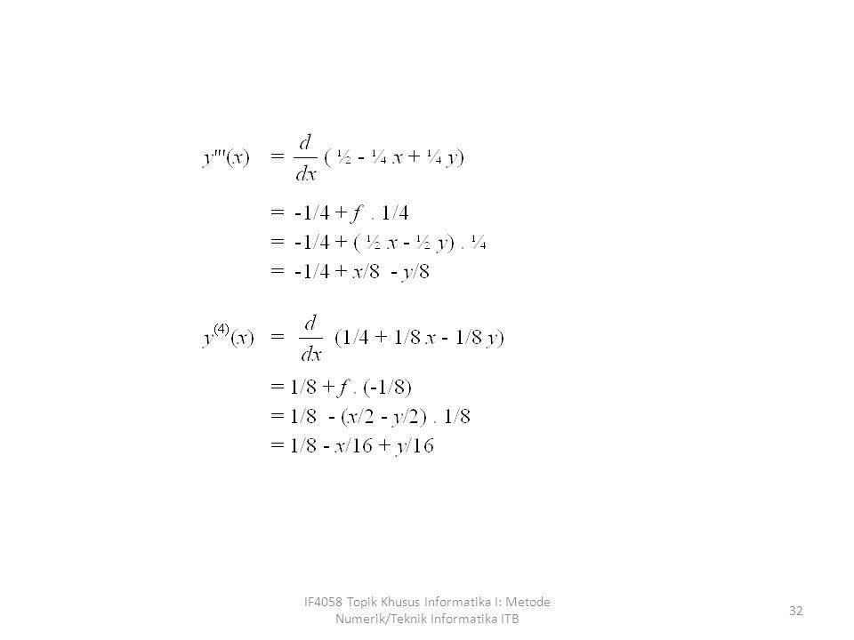IF4058 Topik Khusus Informatika I: Metode Numerik/Teknik Informatika ITB 32