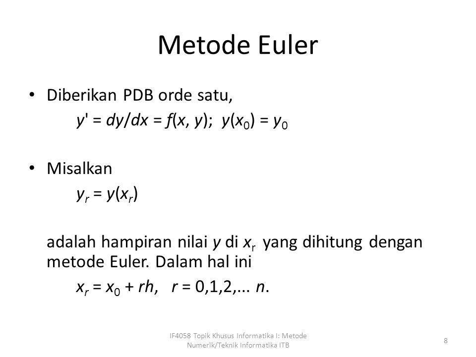 Metode Euler • Diberikan PDB orde satu, y' = dy/dx = f(x, y); y(x 0 ) = y 0 • Misalkan y r = y(x r ) adalah hampiran nilai y di x r yang dihitung deng