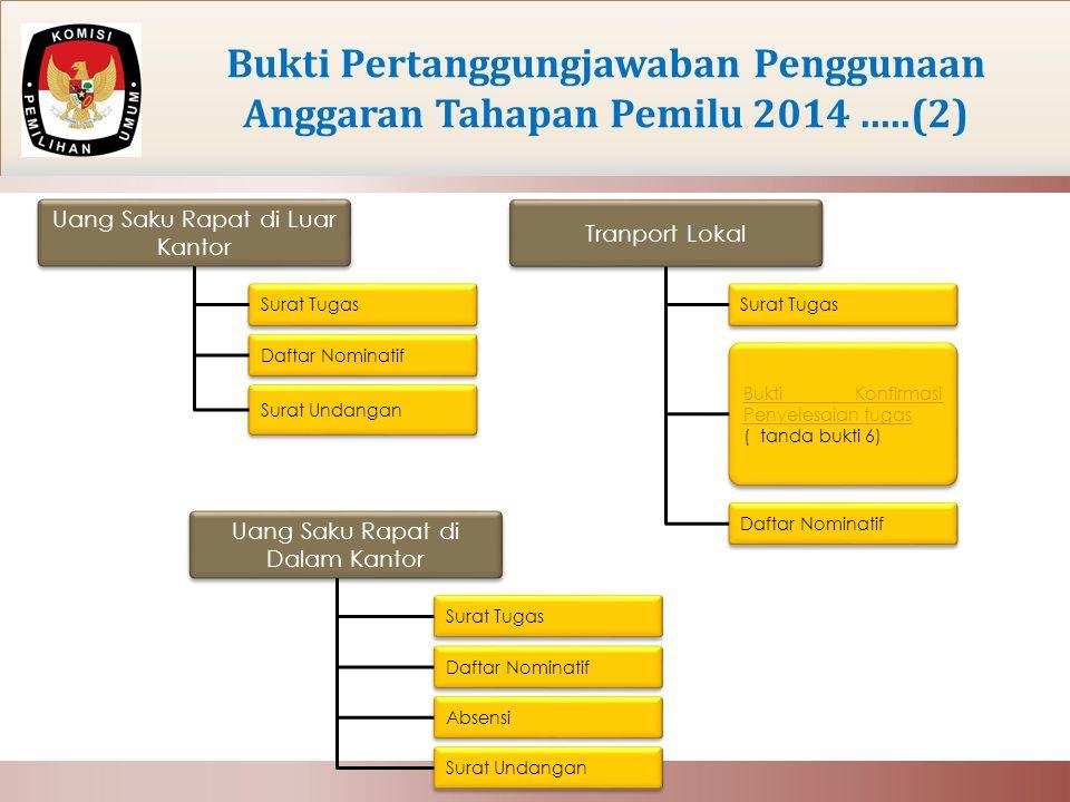 Bukti Pertanggungjawaban Penggunaan Anggaran Tahapan Pemilu 2014.....(2) Uang Saku Rapat di Luar Kantor Surat Undangan Daftar Nominatif Surat Tugas Tr