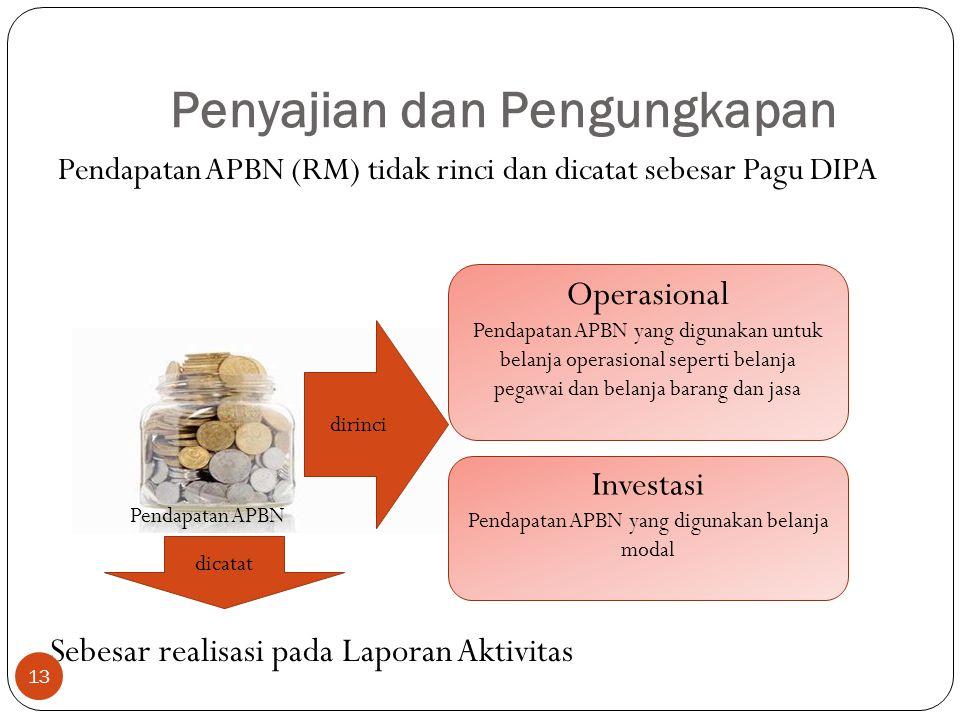 Penyajian dan Pengungkapan Pendapatan APBN (RM) tidak rinci dan dicatat sebesar Pagu DIPA Pendapatan APBN dirinci Operasional Pendapatan APBN yang digunakan untuk belanja operasional seperti belanja pegawai dan belanja barang dan jasa Investasi Pendapatan APBN yang digunakan belanja modal dicatat Sebesar realisasi pada Laporan Aktivitas 13