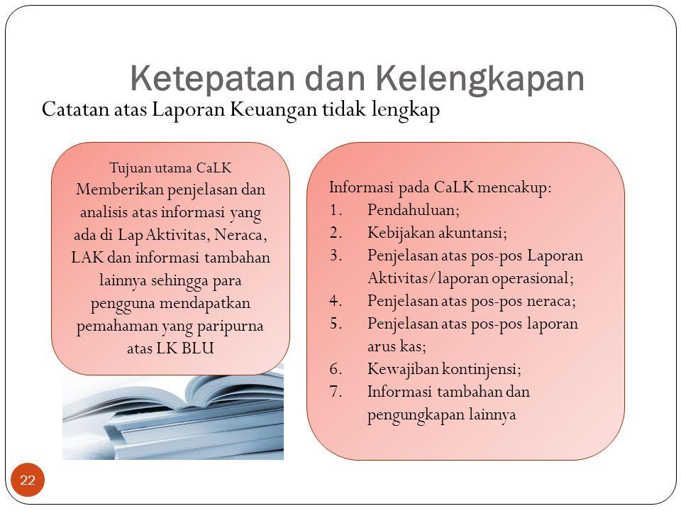Ketepatan dan Kelengkapan Catatan atas Laporan Keuangan tidak lengkap Informasi pada CaLK mencakup: 1.Pendahuluan; 2.Kebijakan akuntansi; 3.Penjelasan atas pos-pos Laporan Aktivitas/laporan operasional; 4.Penjelasan atas pos-pos neraca; 5.Penjelasan atas pos-pos laporan arus kas; 6.Kewajiban kontinjensi; 7.Informasi tambahan dan pengungkapan lainnya Tujuan utama CaLK Memberikan penjelasan dan analisis atas informasi yang ada di Lap Aktivitas, Neraca, LAK dan informasi tambahan lainnya sehingga para pengguna mendapatkan pemahaman yang paripurna atas LK BLU 22