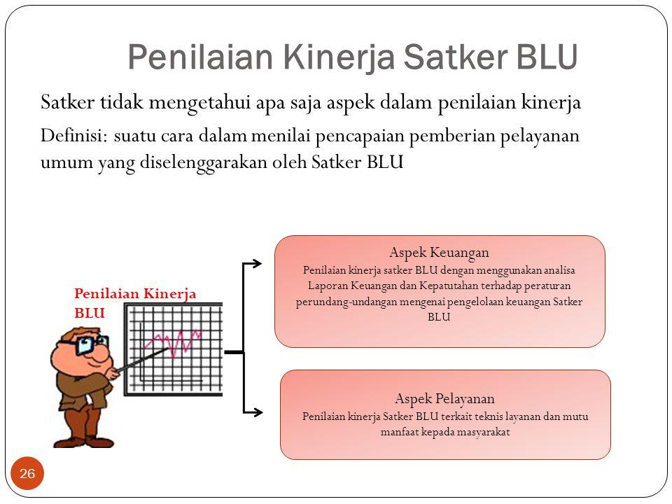 Penilaian Kinerja Satker BLU Satker tidak mengetahui apa saja aspek dalam penilaian kinerja Definisi: suatu cara dalam menilai pencapaian pemberian pelayanan umum yang diselenggarakan oleh Satker BLU Penilaian Kinerja BLU Aspek Keuangan Penilaian kinerja satker BLU dengan menggunakan analisa Laporan Keuangan dan Kepatutahan terhadap peraturan perundang-undangan mengenai pengelolaan keuangan Satker BLU Aspek Pelayanan Penilaian kinerja Satker BLU terkait teknis layanan dan mutu manfaat kepada masyarakat 26