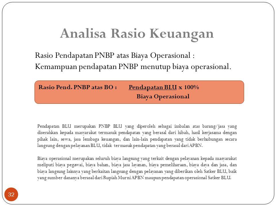 32 Analisa Rasio Keuangan Rasio Pendapatan PNBP atas Biaya Operasional : Kemampuan pendapatan PNBP menutup biaya operasional.