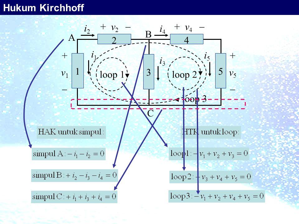 loop 1loop 2 loop 3 + v 4  i1i1 i2i2 i4i4 A B C 4 2 5 3 1 + v 2  +v5+v5 i3i3 i5i5 +v1+v1 Hukum Kirchhoff