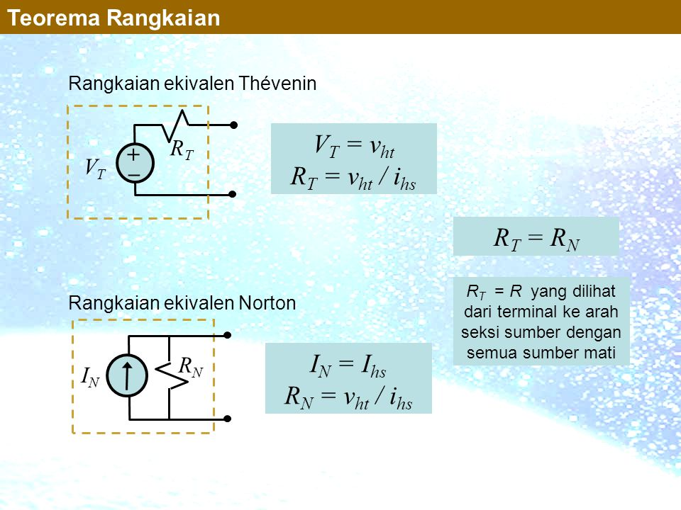 Teorema Rangkaian Rangkaian ekivalen Thévenin Rangkaian ekivalen Norton + _ RTRT VTVT V T = v ht R T = v ht / i hs ININ RNRN I N = I hs R N = v ht / i